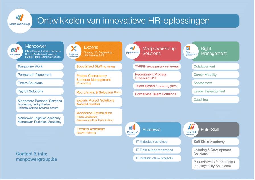 createur de solutions-nl