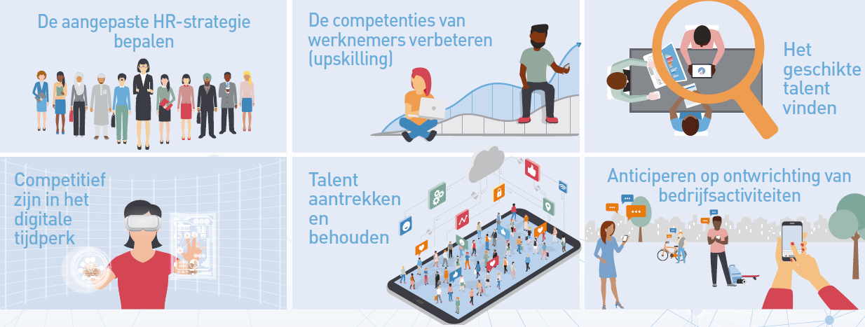 futur of work and skills-nl
